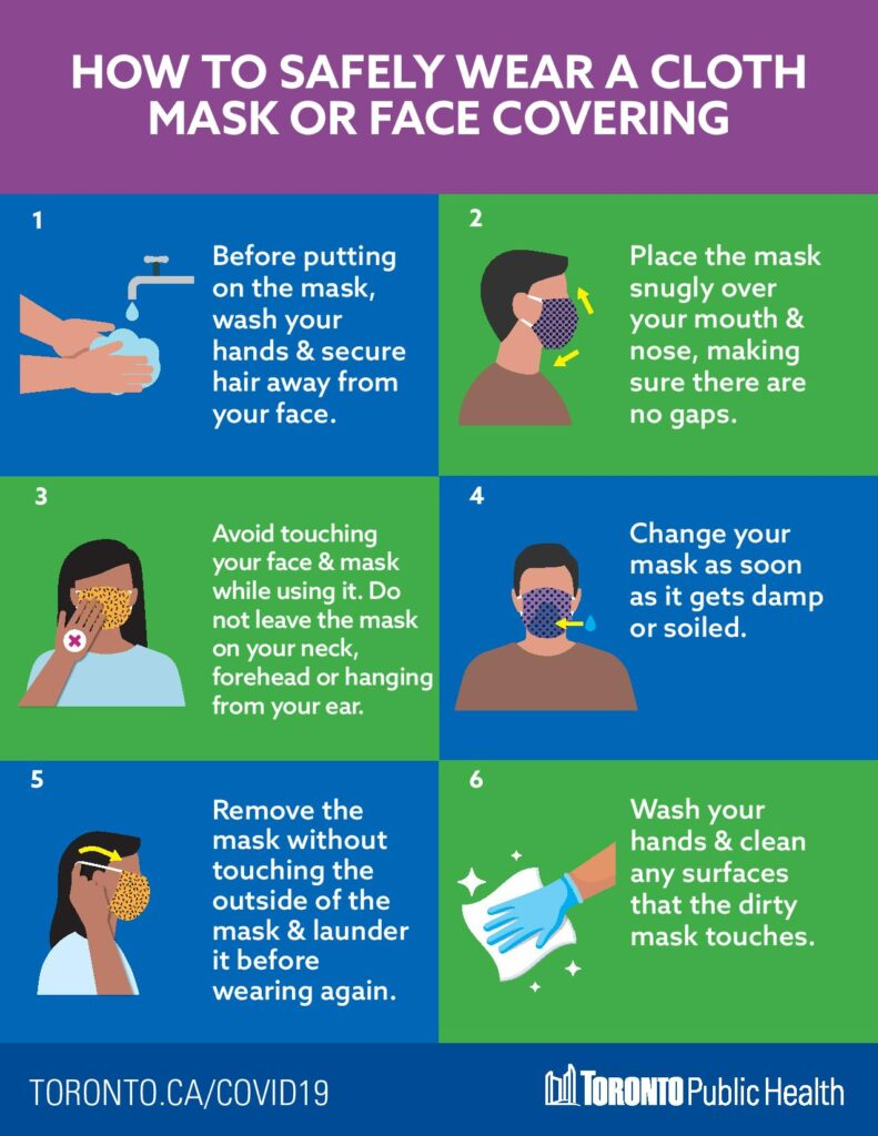 How to Safely wear a Cloth or Face Covering poster - Toronto Public Health